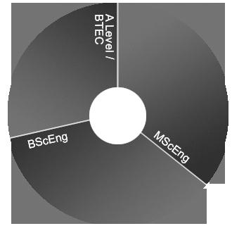 evolucion-chart-titulacion_ENG